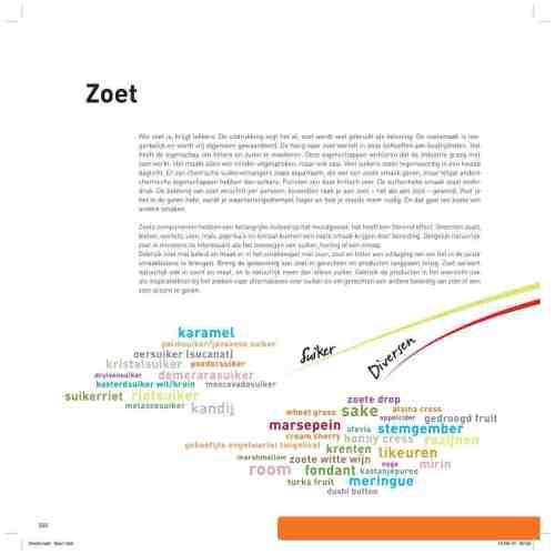 ZOET_mindmap_S